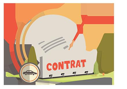 contrat-financement-auto